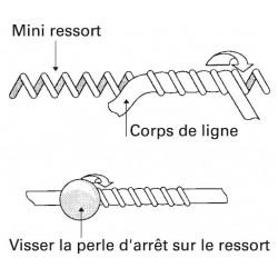 Mini Ressort