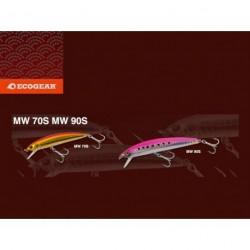Premium MW 70S et 90S